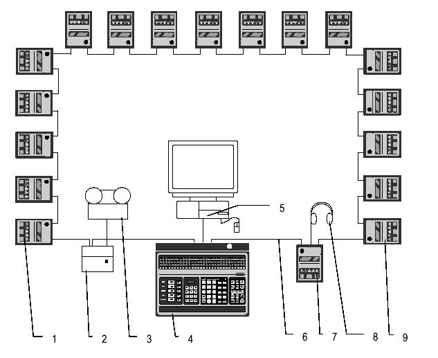 Конференц системы